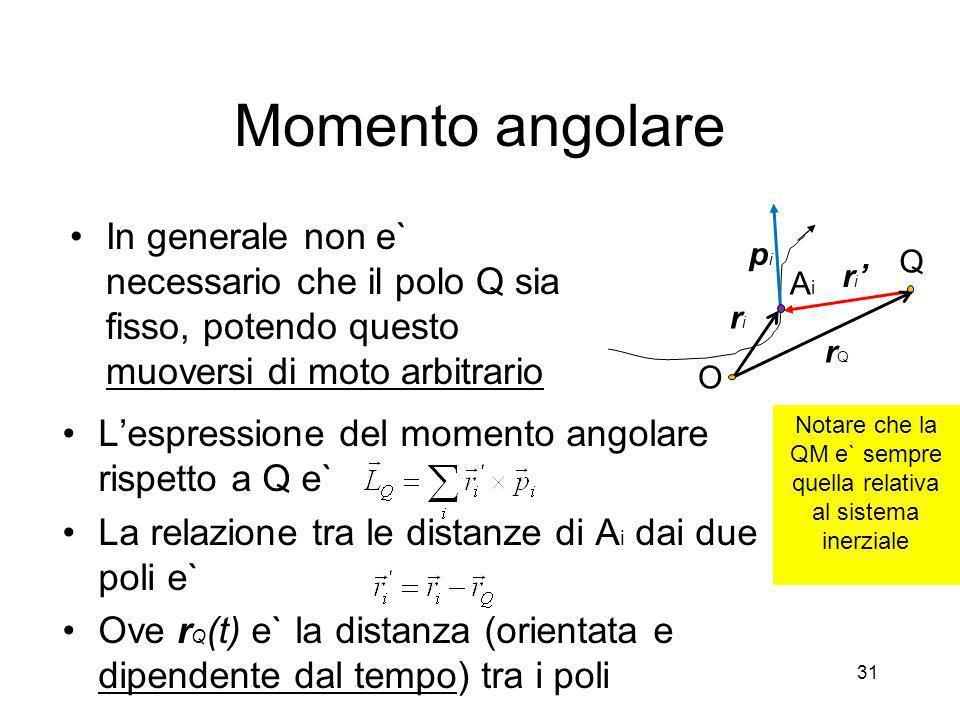 Notare che la QM e` sempre quella relativa al sistema inerziale Momento angolare In generale non e` necessario che il polo Q sia fisso, potendo questo