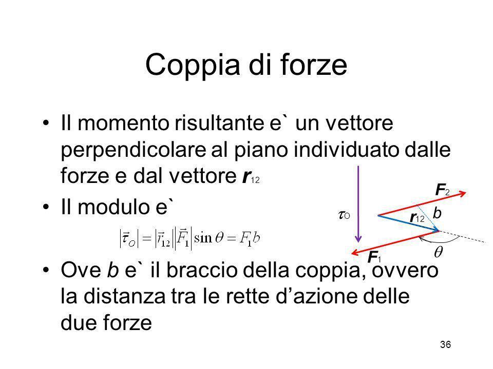 Coppia di forze Il momento risultante e` un vettore perpendicolare al piano individuato dalle forze e dal vettore r 12 Il modulo e` Ove b e` il bracci