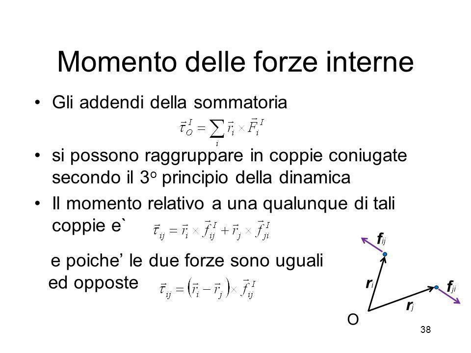 Momento delle forze interne Gli addendi della sommatoria si possono raggruppare in coppie coniugate secondo il 3 o principio della dinamica Il momento