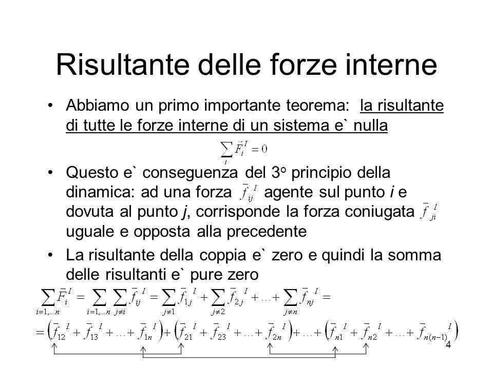 Risultante delle forze interne Abbiamo un primo importante teorema: la risultante di tutte le forze interne di un sistema e` nulla Questo e` conseguen