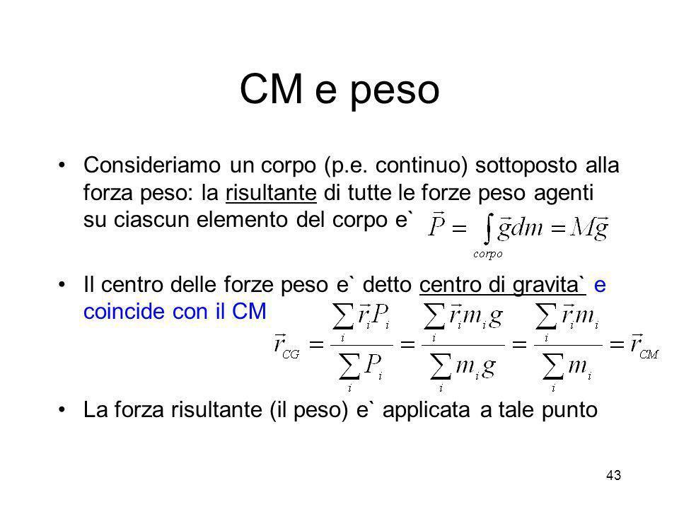 CM e peso Consideriamo un corpo (p.e. continuo) sottoposto alla forza peso: la risultante di tutte le forze peso agenti su ciascun elemento del corpo