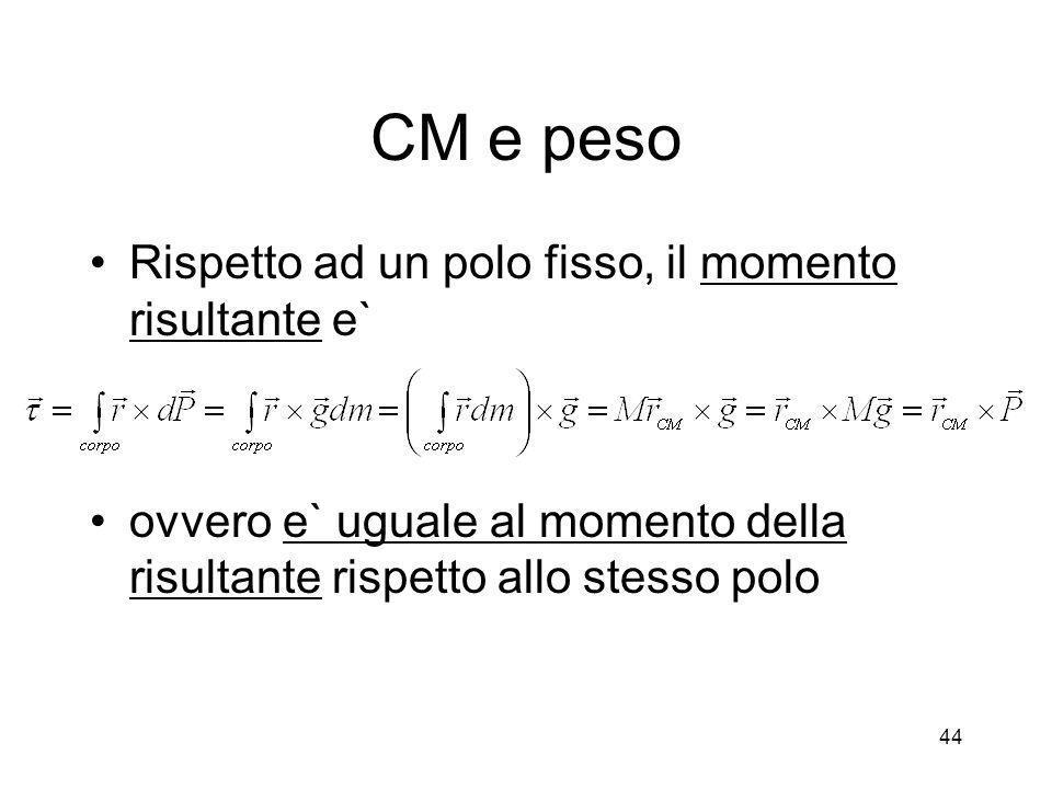 CM e peso Rispetto ad un polo fisso, il momento risultante e` ovvero e` uguale al momento della risultante rispetto allo stesso polo 44