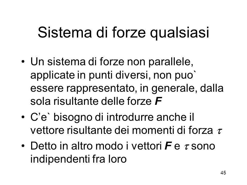 Sistema di forze qualsiasi Un sistema di forze non parallele, applicate in punti diversi, non puo` essere rappresentato, in generale, dalla sola risul