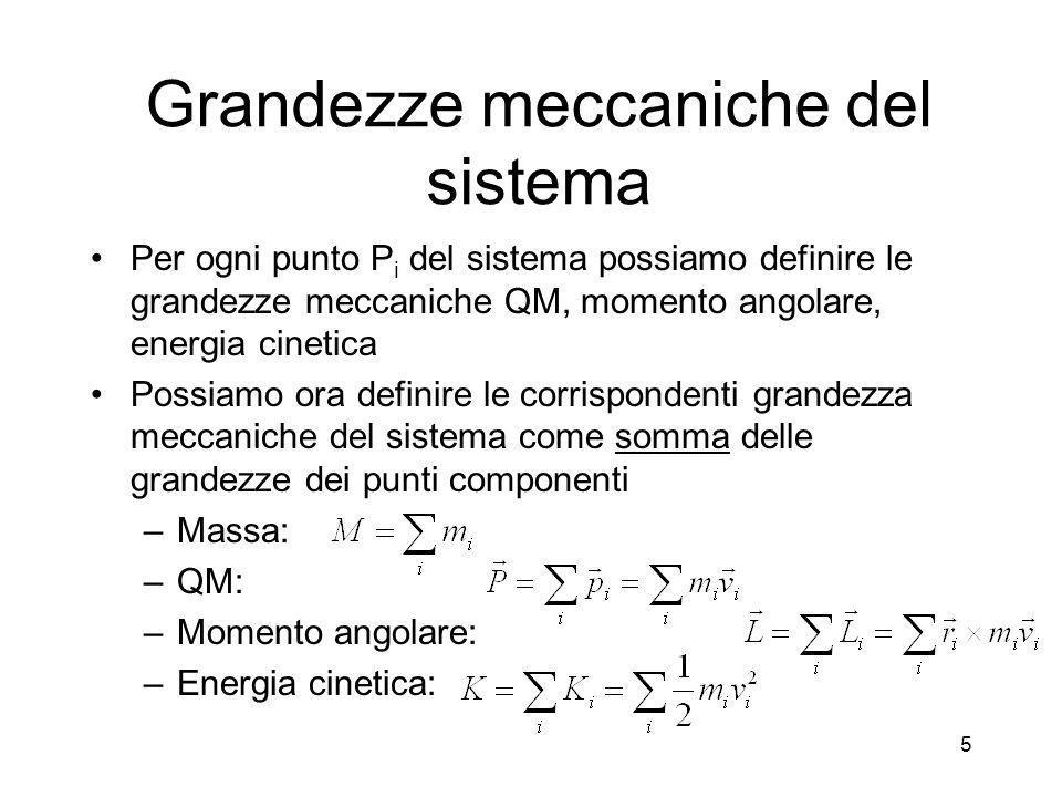 Grandezze meccaniche del sistema Per ogni punto P i del sistema possiamo definire le grandezze meccaniche QM, momento angolare, energia cinetica Possi