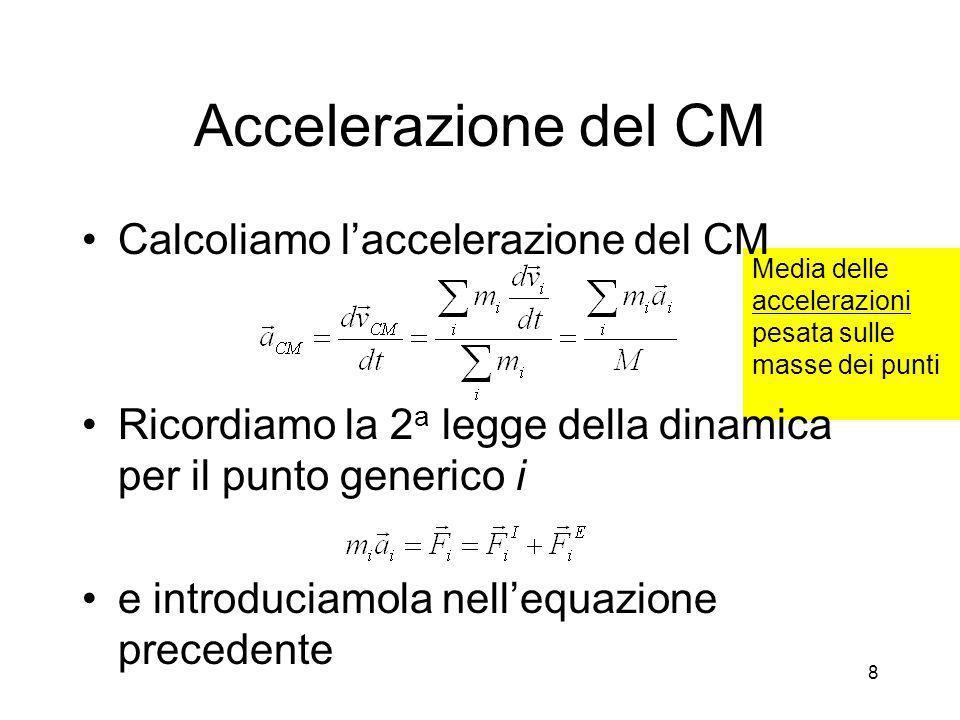 CM di due corpi puntiformi Siano M e m le masse Prendiamo come origine la posizione di uno dei due corpi (l1 p.e.) allora r 1 =0 Quindi il CM giace sulla congiungente dei due punti e la sua distanza da essi e` inversamente proporzionale alle loro masse 19 1 2 r2r2
