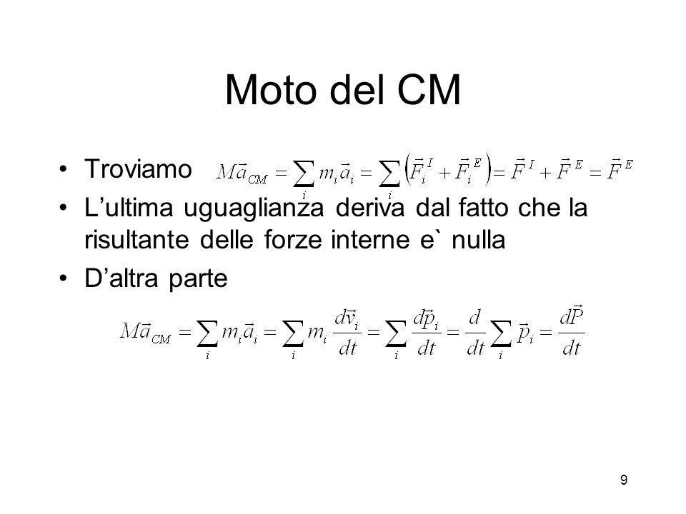 Moto del CM Troviamo Lultima uguaglianza deriva dal fatto che la risultante delle forze interne e` nulla Daltra parte 9