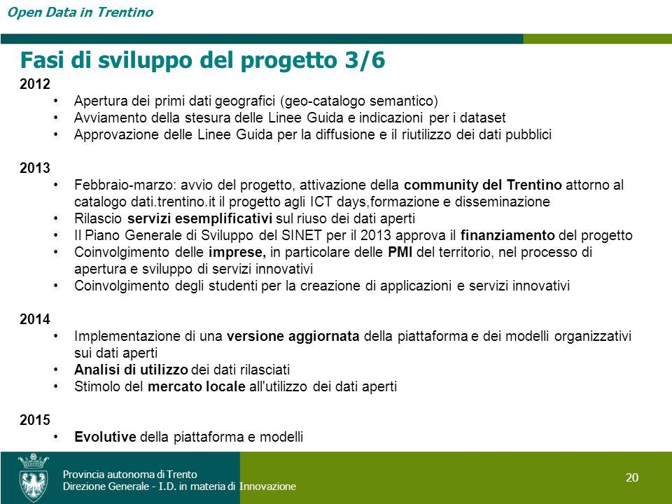Open Data in Trentino 20 Provincia autonoma di Trento Direzione Generale - I.D. in materia di Innovazione 2012 Apertura dei primi dati geografici (geo