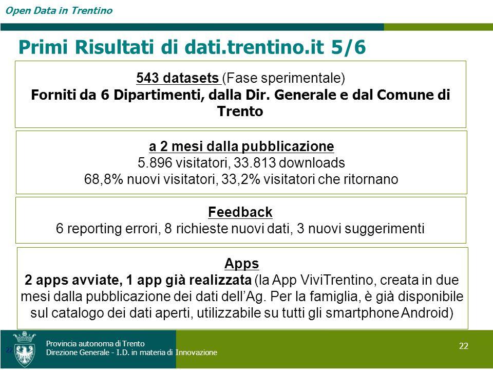 Open Data in Trentino 22 Provincia autonoma di Trento Direzione Generale - I.D. in materia di Innovazione Primi Risultati di dati.trentino.it 5/6 22 a