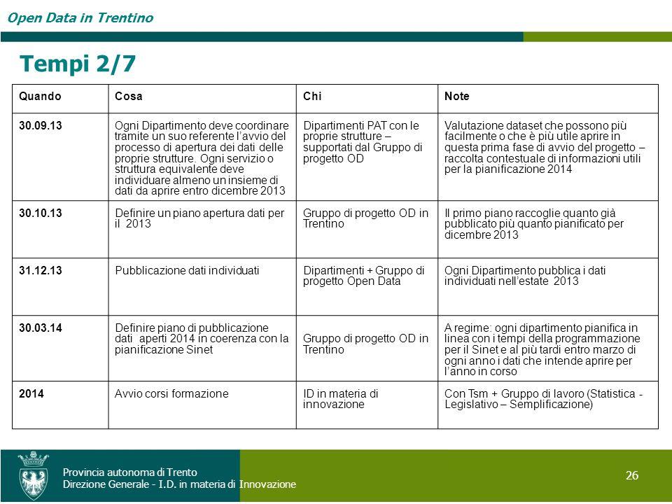 Open Data in Trentino 26 Provincia autonoma di Trento Direzione Generale - I.D. in materia di Innovazione Tempi 2/7 QuandoCosaChiNote 30.09.13Ogni Dip