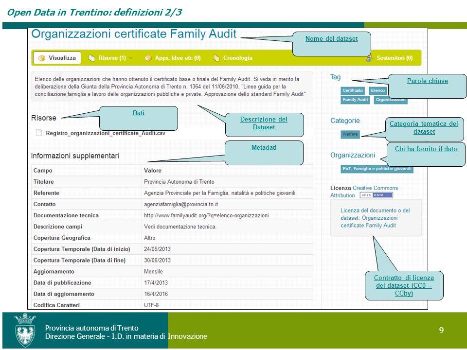 Open Data in Trentino: definizioni 2/3 9 Provincia autonoma di Trento Direzione Generale - I.D. in materia di Innovazione Parole chiave Categoria tema