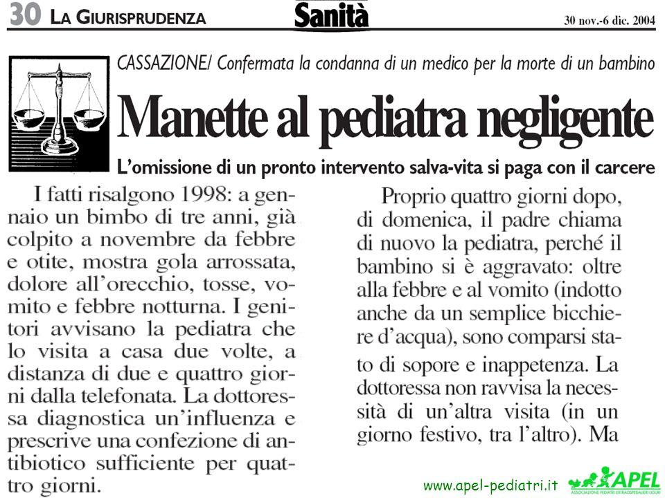 www.fimpliguria.it www.apel-pediatri.it Quando apri la bocca preoccupati di quello che può venire fuori !!!