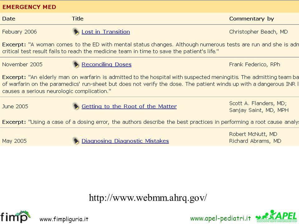 www.fimpliguria.it www.apel-pediatri.it http://www.webmm.ahrq.gov/