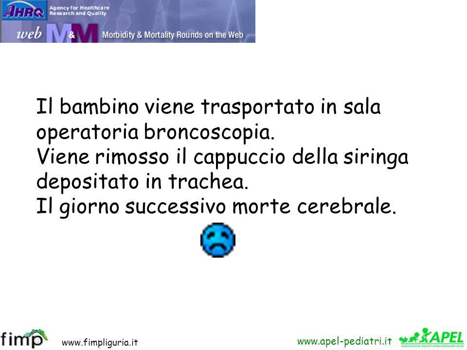 www.fimpliguria.it www.apel-pediatri.it A domicilio il padre somministra la dose successiva senza togliere il cappuccio della siringa. Il bambino pres