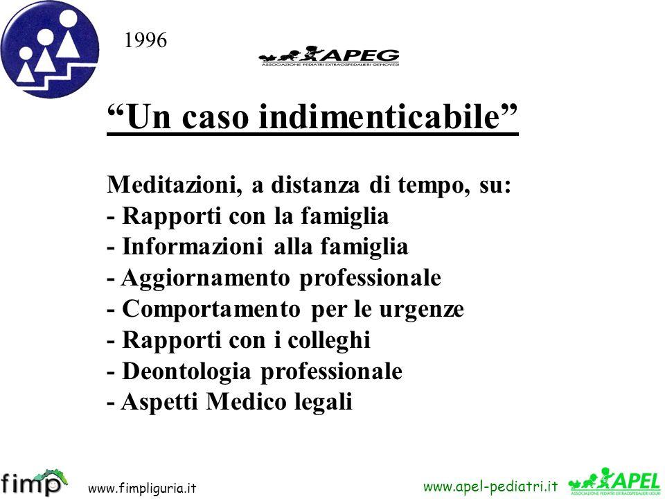 www.fimpliguria.it www.apel-pediatri.it 6.6. Schillinger D, Bindman A, Stewart A, Wang F, Piette J. Functional health literacy and the quality of phys