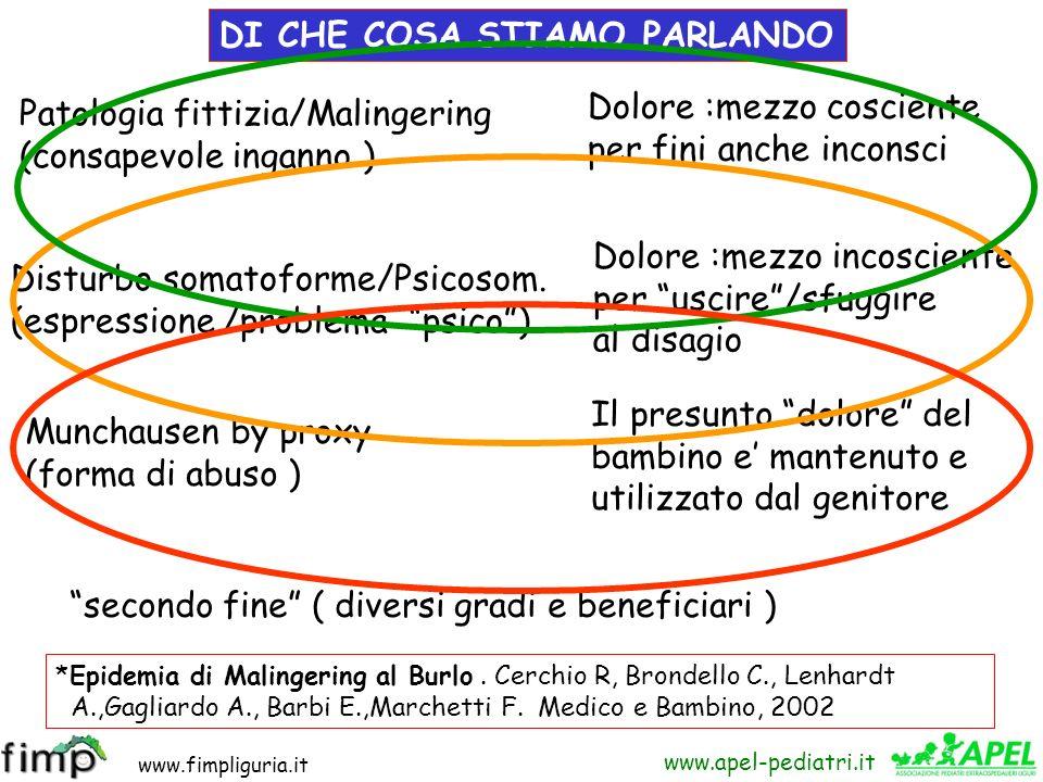 www.fimpliguria.it www.apel-pediatri.it Il dolore che nasce dalla psiche: patologia somatoforme, da inganno e sindrome di Munchausen by proxy *Epidemi