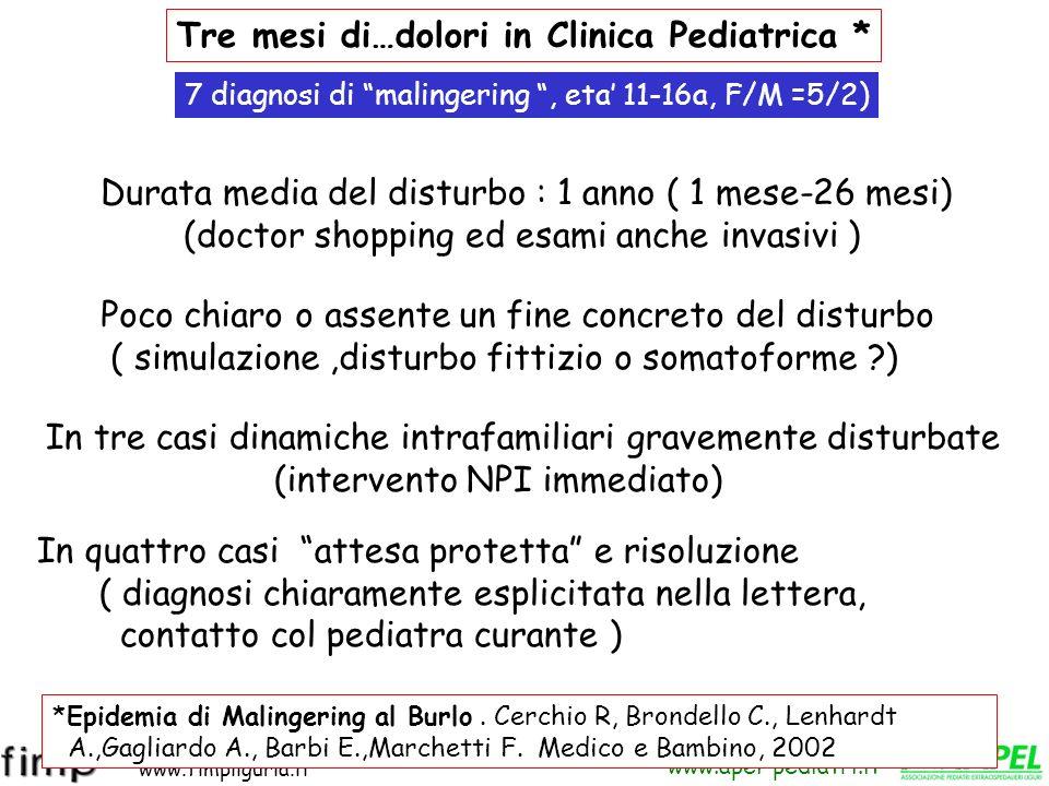 www.fimpliguria.it www.apel-pediatri.it DI CHE COSA STIAMO PARLANDO Patologia fittizia/Malingering (consapevole inganno ) Disturbo somatoforme/Psicoso