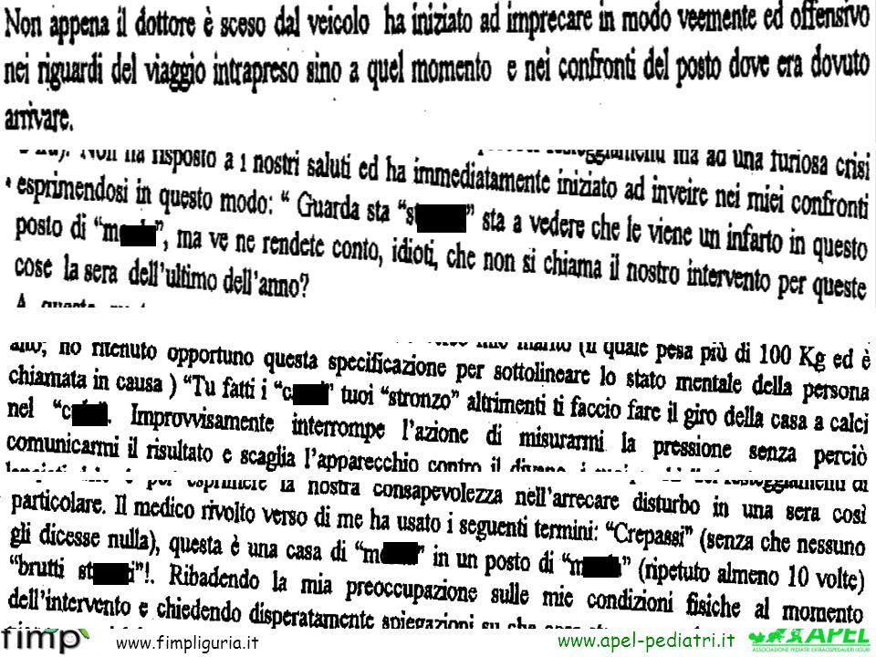 www.fimpliguria.it www.apel-pediatri.it MODALITÀ COMUNICATIVE Comunicazione verbale : utilizza le parole Comunicazione non verbale : espressione del v
