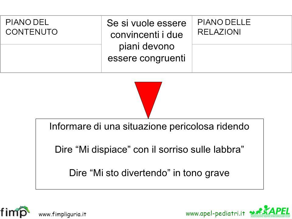 www.fimpliguria.it www.apel-pediatri.it ogni comunicazione avviene contemporaneamente su due piani: contenuto e relazione: Mediante le parole trasmett