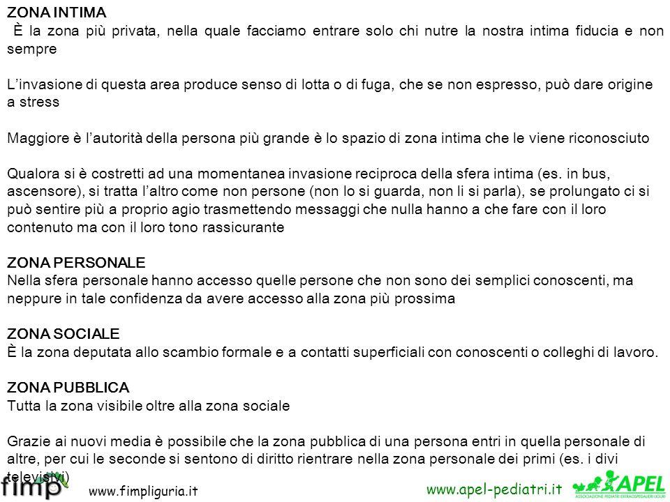 www.fimpliguria.it www.apel-pediatri.it La DISTANZA fisica tra noi e gli altri comunica la distanza sociale e relazionale Jodorowsky