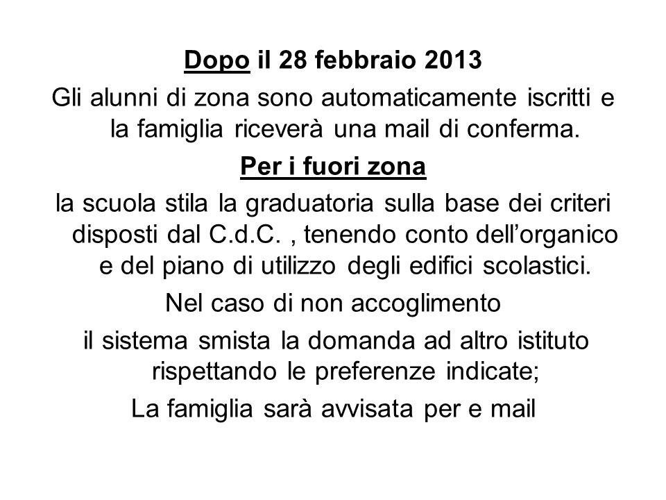 Dopo il 28 febbraio 2013 Gli alunni di zona sono automaticamente iscritti e la famiglia riceverà una mail di conferma. Per i fuori zona la scuola stil