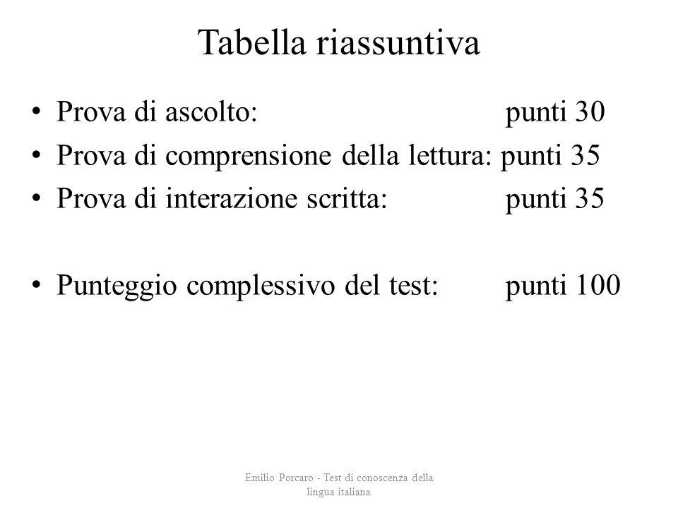 Tabella riassuntiva Prova di ascolto: punti 30 Prova di comprensione della lettura: punti 35 Prova di interazione scritta: punti 35 Punteggio compless