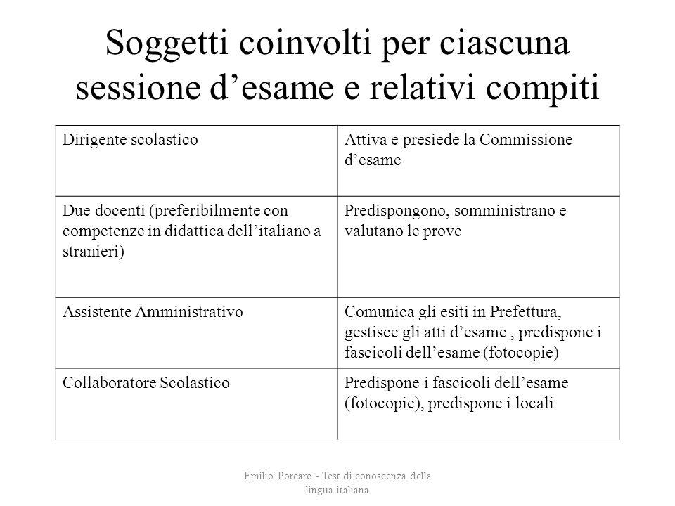 Soggetti coinvolti per ciascuna sessione desame e relativi compiti Emilio Porcaro - Test di conoscenza della lingua italiana Dirigente scolasticoAttiv