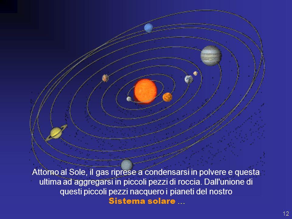 11 Quasi cinque miliardi di anni fa, quando luniverso era già abbastanza vecchio, nacque una stella ai confini di una galassia, che noi chiamiamo Via Lattea : Il nostro SOLE.