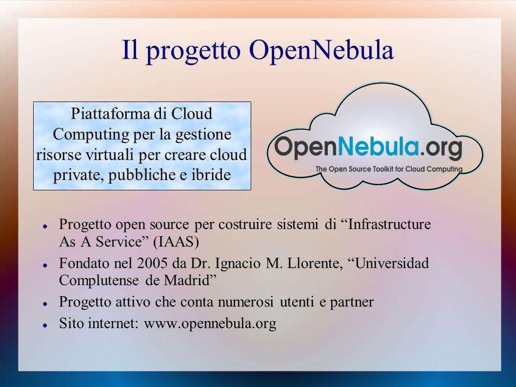 Il progetto OpenNebula Progetto open source per costruire sistemi di Infrastructure As A Service (IAAS) Fondato nel 2005 da Dr.