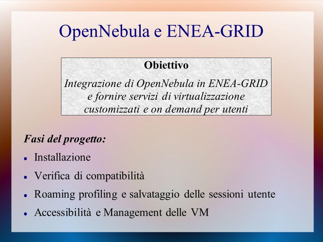 OpenNebula e ENEA-GRID Fasi del progetto: Installazione Verifica di compatibilità Roaming profiling e salvataggio delle sessioni utente Accessibilità e Management delle VM Obiettivo Integrazione di OpenNebula in ENEA-GRID e fornire servizi di virtualizzazione customizzati e on demand per utenti