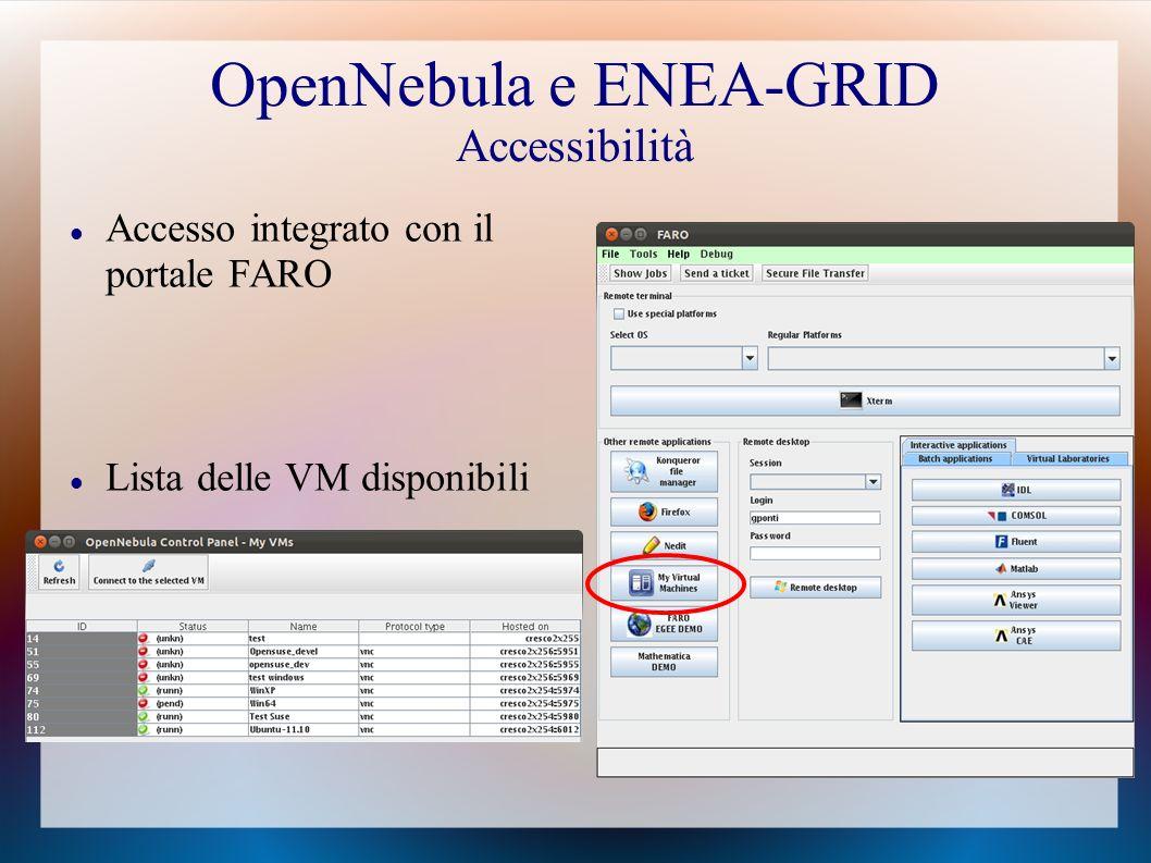 OpenNebula e ENEA-GRID Accessibilità Accesso integrato con il portale FARO Lista delle VM disponibili