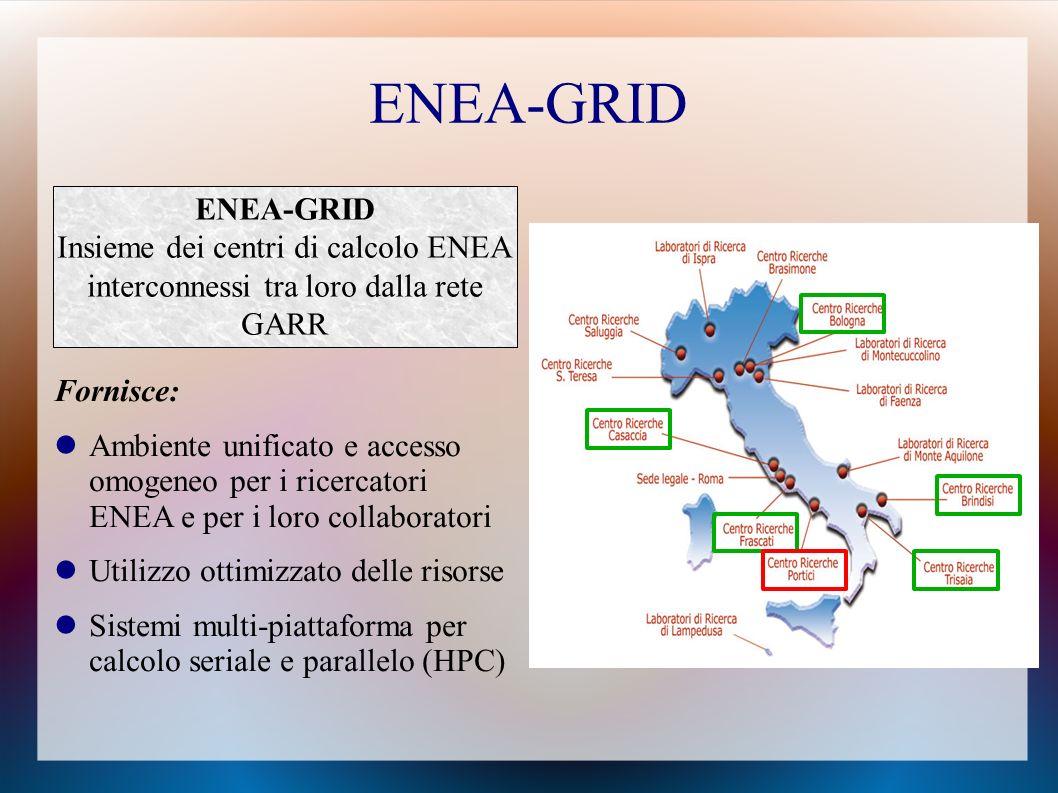 ENEA-GRID ENEA-GRID Insieme dei centri di calcolo ENEA interconnessi tra loro dalla rete GARR Fornisce: Ambiente unificato e accesso omogeneo per i ricercatori ENEA e per i loro collaboratori Utilizzo ottimizzato delle risorse Sistemi multi-piattaforma per calcolo seriale e parallelo (HPC)
