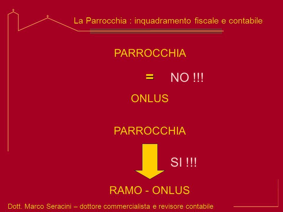 Dott. Marco Seracini – dottore commercialista e revisore contabile La Parrocchia : inquadramento fiscale e contabile PARROCCHIA = ONLUS PARROCCHIA RAM