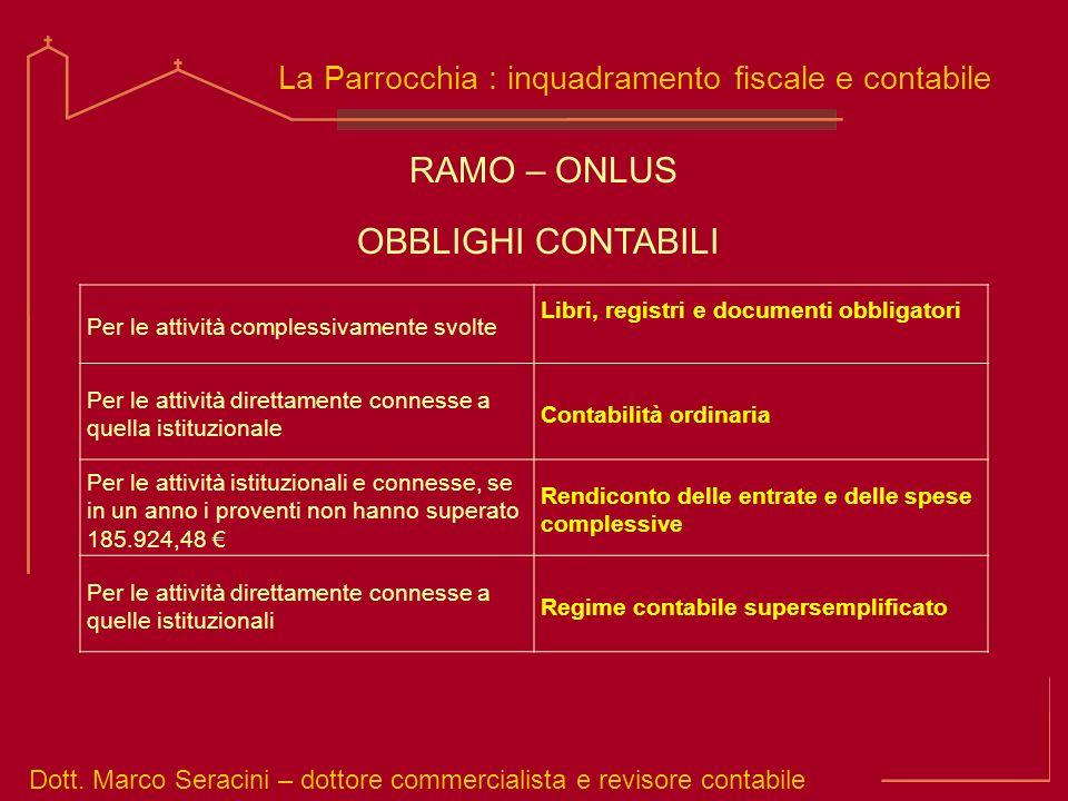 Dott. Marco Seracini – dottore commercialista e revisore contabile La Parrocchia : inquadramento fiscale e contabile RAMO – ONLUS Per le attività comp