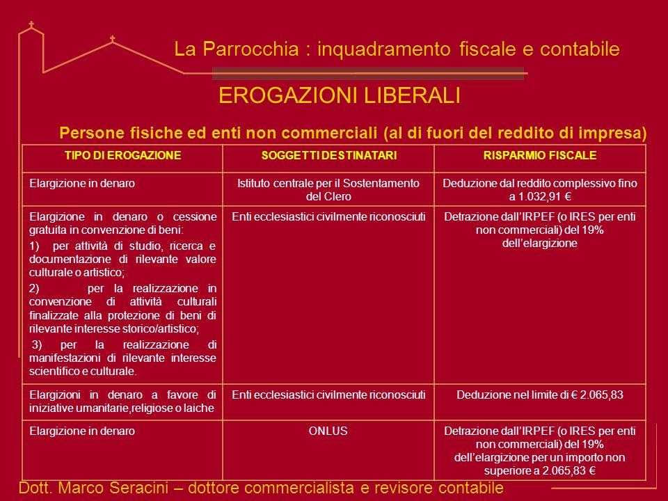 Dott. Marco Seracini – dottore commercialista e revisore contabile La Parrocchia : inquadramento fiscale e contabile EROGAZIONI LIBERALI TIPO DI EROGA