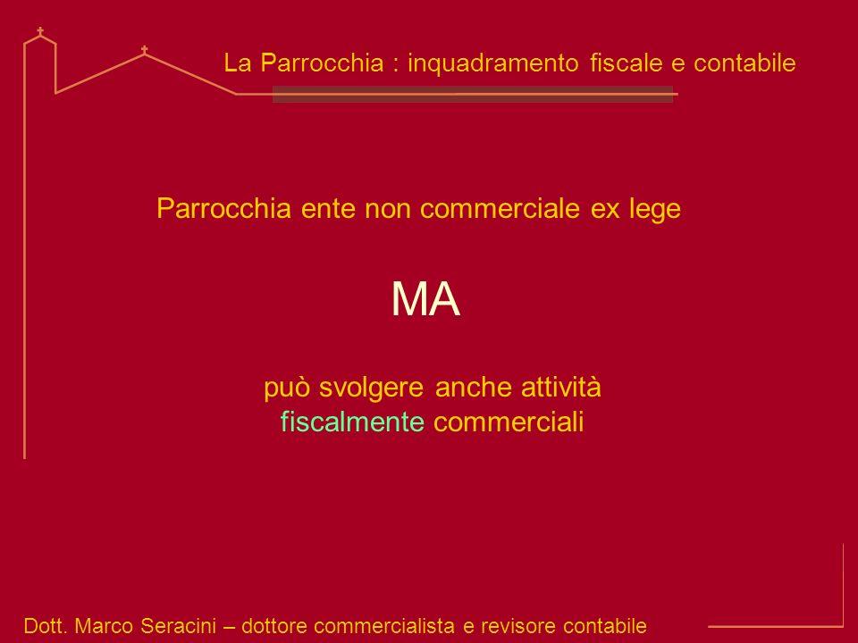 Dott. Marco Seracini – dottore commercialista e revisore contabile La Parrocchia : inquadramento fiscale e contabile Parrocchia ente non commerciale e