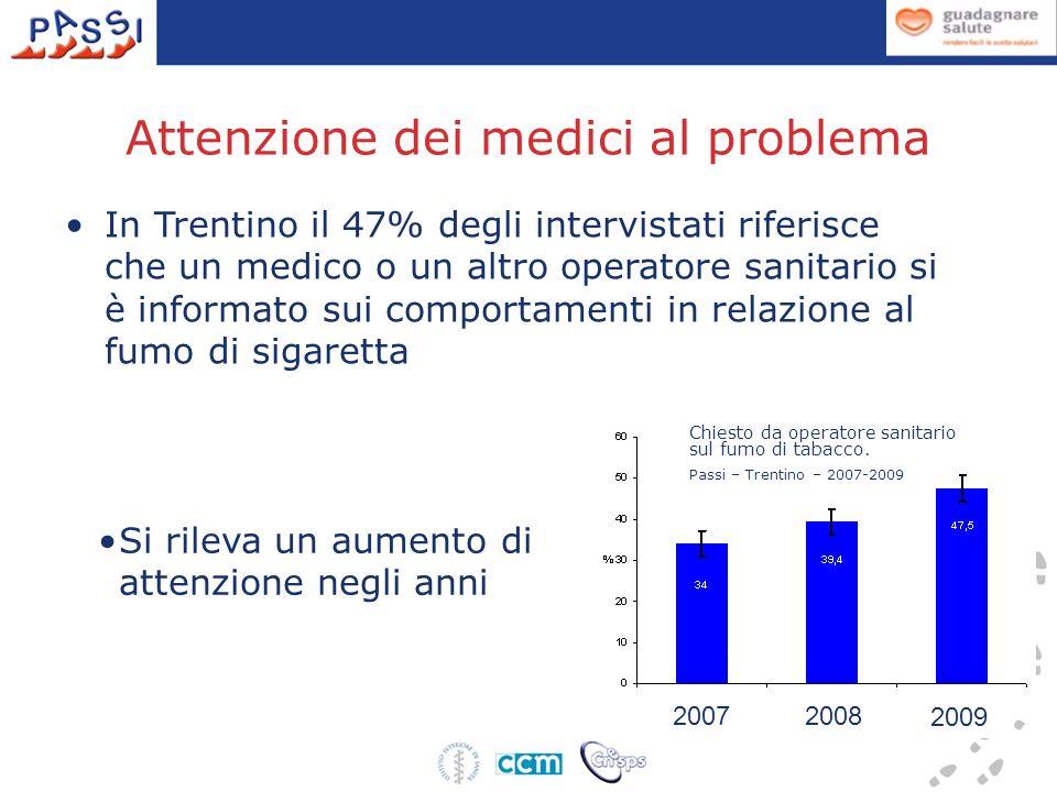 Attenzione dei medici al problema 20072008 2009 Chiesto da operatore sanitario sul fumo di tabacco. Passi – Trentino – 2007-2009 In Trentino il 47% de