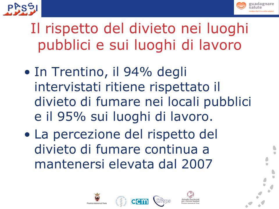 Il rispetto del divieto nei luoghi pubblici e sui luoghi di lavoro In Trentino, il 94% degli intervistati ritiene rispettato il divieto di fumare nei