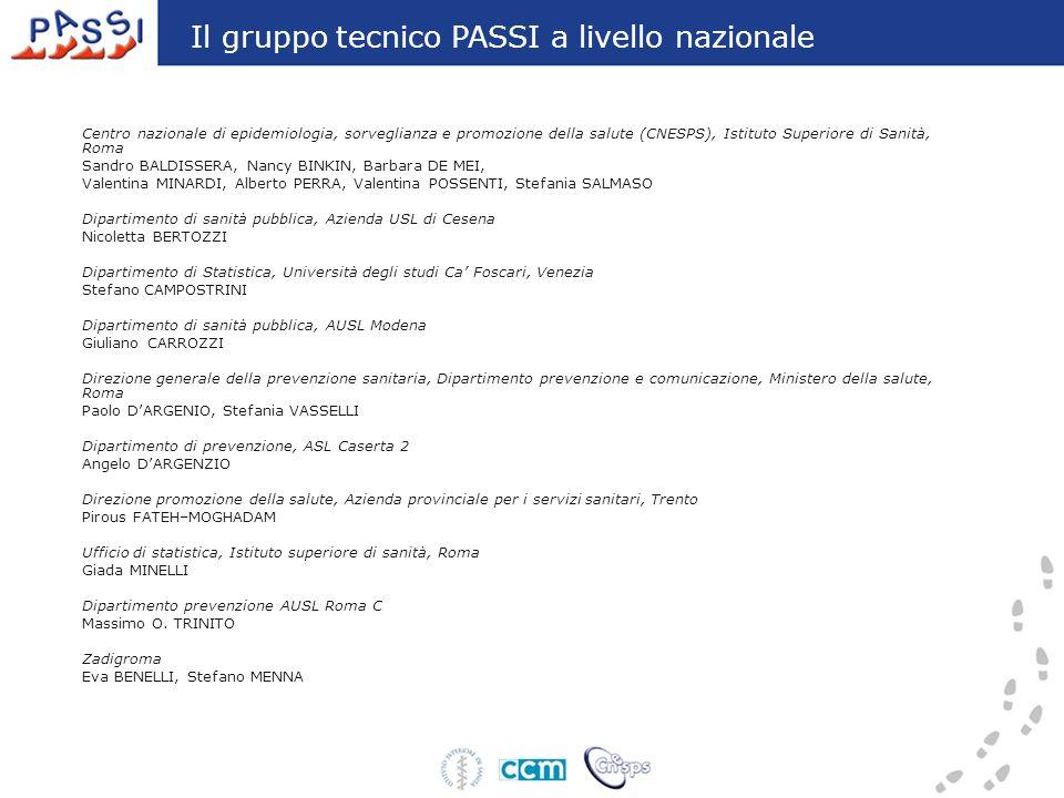 Centro nazionale di epidemiologia, sorveglianza e promozione della salute (CNESPS), Istituto Superiore di Sanità, Roma Sandro BALDISSERA, Nancy BINKIN