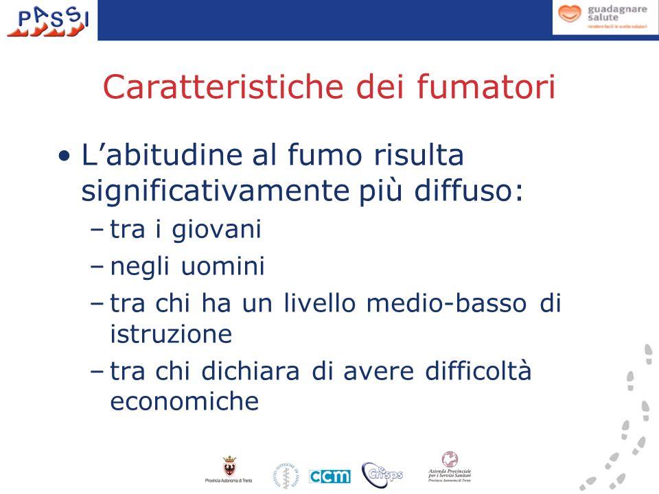 Confronti con il resto del Paese In Trentino, la percentuale di fumatori risulta minore rispetto a molte altre regioni dItalia Percentuale di fumatori per regione Pool di ASL, PASSI 2009 (%)