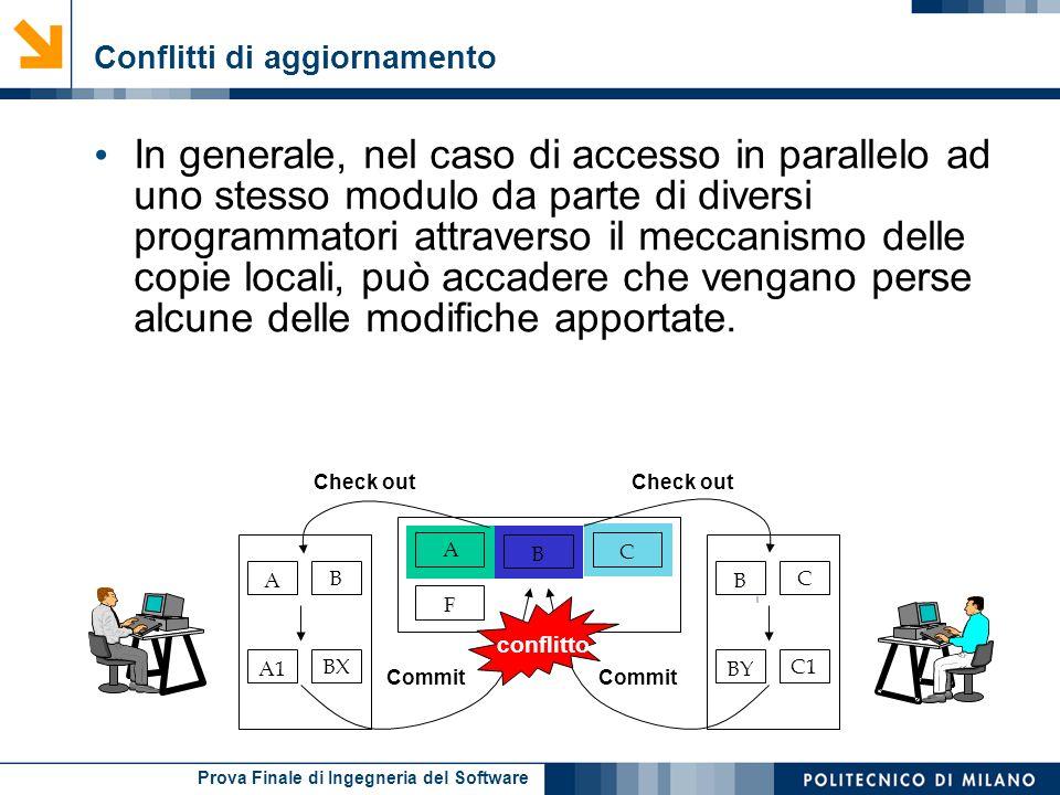 Prova Finale di Ingegneria del Software Conflitti di aggiornamento In generale, nel caso di accesso in parallelo ad uno stesso modulo da parte di dive