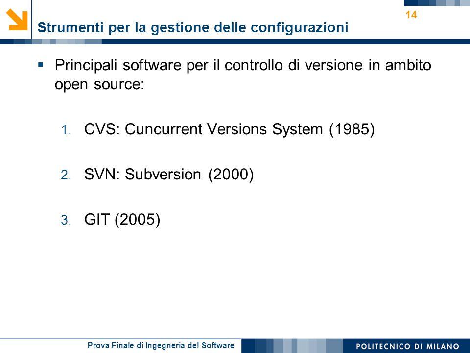 Prova Finale di Ingegneria del Software Strumenti per la gestione delle configurazioni Principali software per il controllo di versione in ambito open