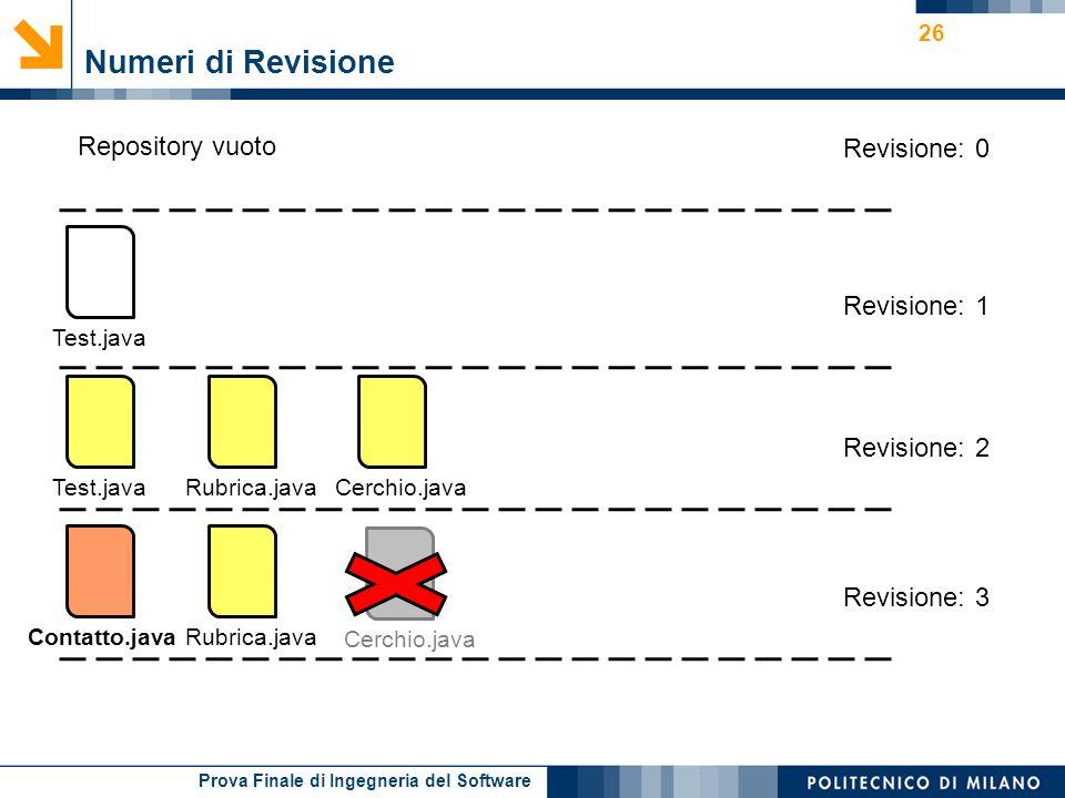 Prova Finale di Ingegneria del Software Numeri di Revisione 26 Revisione: 0 Revisione: 1 Revisione: 2 Revisione: 3 Test.java Rubrica.java Repository v