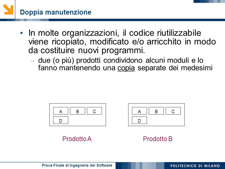 Prova Finale di Ingegneria del Software Prodotto A ABC D ABC D Doppia manutenzione In molte organizzazioni, il codice riutilizzabile viene ricopiato,