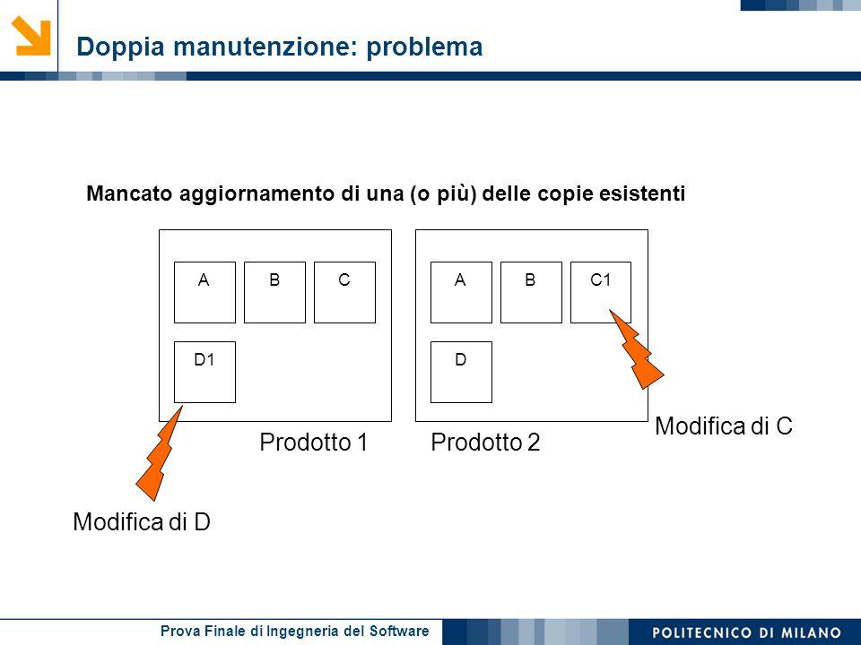 Prova Finale di Ingegneria del Software Prodotto 1 ABC D1 ABC1 D Prodotto 2 Modifica di D Modifica di C Doppia manutenzione: problema Mancato aggiorna