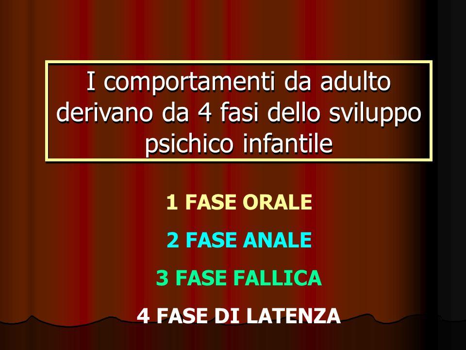I comportamenti da adulto derivano da 4 fasi dello sviluppo psichico infantile 1 FASE ORALE 2 FASE ANALE 3 FASE FALLICA 4 FASE DI LATENZA