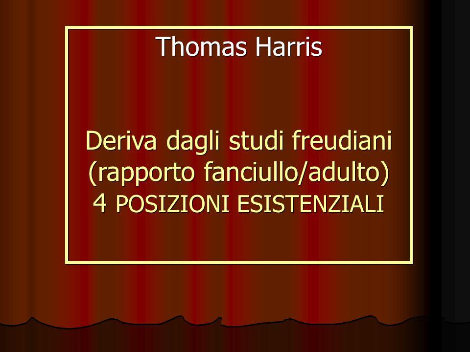Thomas Harris Deriva dagli studi freudiani (rapporto fanciullo/adulto) 4 POSIZIONI ESISTENZIALI Thomas Harris Deriva dagli studi freudiani (rapporto f