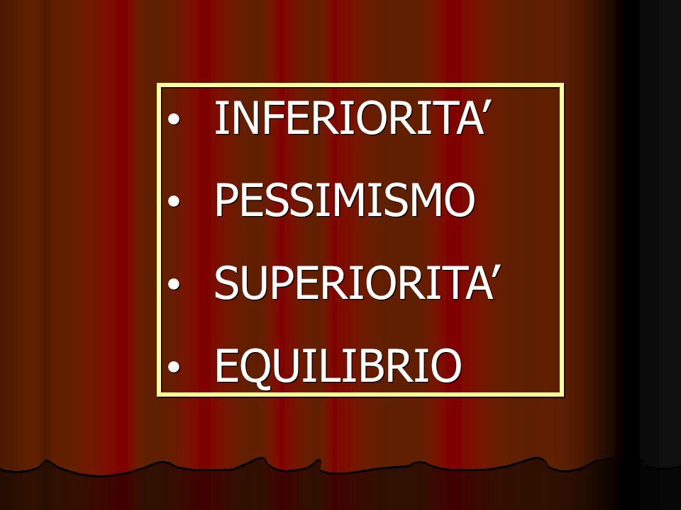 INFERIORITA PESSIMISMO SUPERIORITA EQUILIBRIO INFERIORITA PESSIMISMO SUPERIORITA EQUILIBRIO