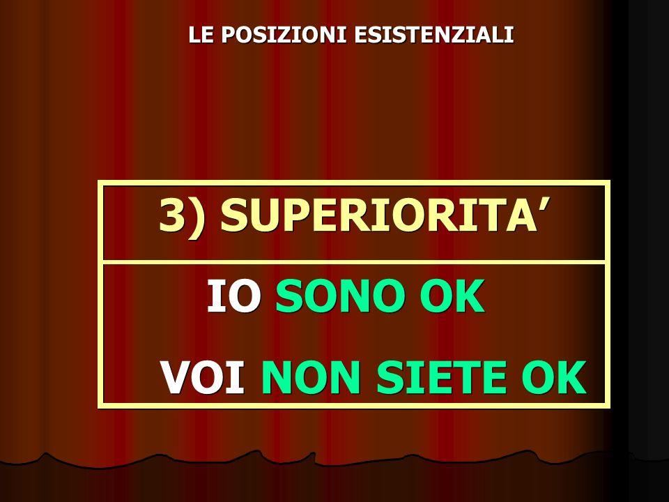 LE POSIZIONI ESISTENZIALI 3) SUPERIORITA IO SONO OK VOI NON SIETE OK 3) SUPERIORITA IO SONO OK VOI NON SIETE OK