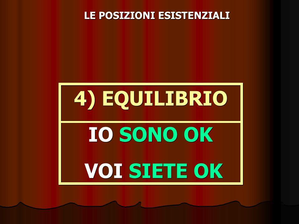 LE POSIZIONI ESISTENZIALI 4) EQUILIBRIO IO SONO OK VOI SIETE OK 4) EQUILIBRIO IO SONO OK VOI SIETE OK