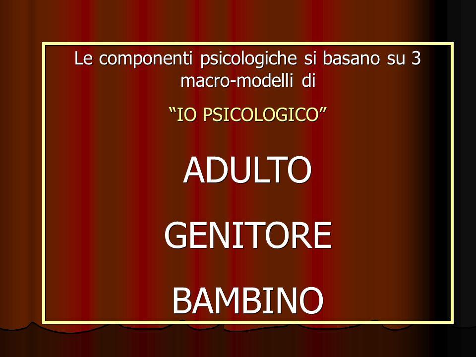 Le componenti psicologiche si basano su 3 macro-modelli di IO PSICOLOGICO ADULTO GENITORE BAMBINO Le componenti psicologiche si basano su 3 macro-mode